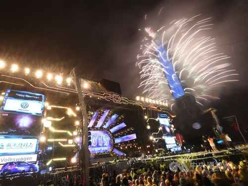 2020 New Year's Eve Celebration Photos - New Southbound Policy