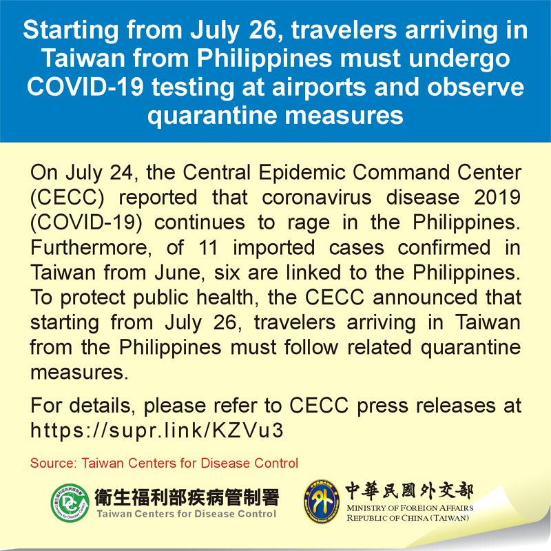 Starting from July 26, travelers arriving in Taiwan from Philippines must undergo COVID-19 testing at airports and observe quarantine measures Photos - New Southbound Policy