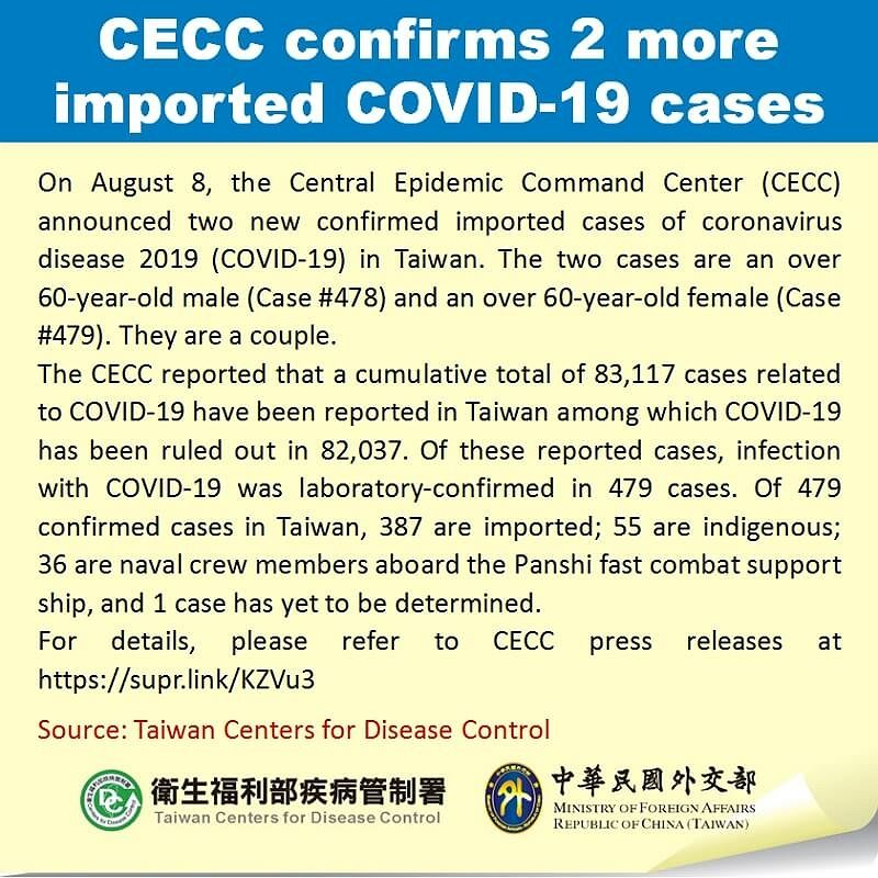 CECC confirms 2 more imported COVID-19 cases Photos - New Southbound Policy