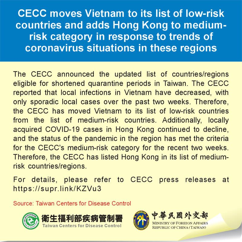 CECC moves Vietnam to its list of low-risk countries and adds Hong Kong to medium-risk category in response to trends of coronavirus situations in these regions Photos - New Southbound Policy