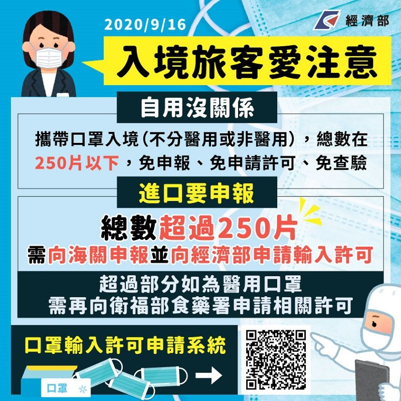 No customs declaration or import approval required for 250 masks or less on inbound passengers Photos - New Southbound Policy