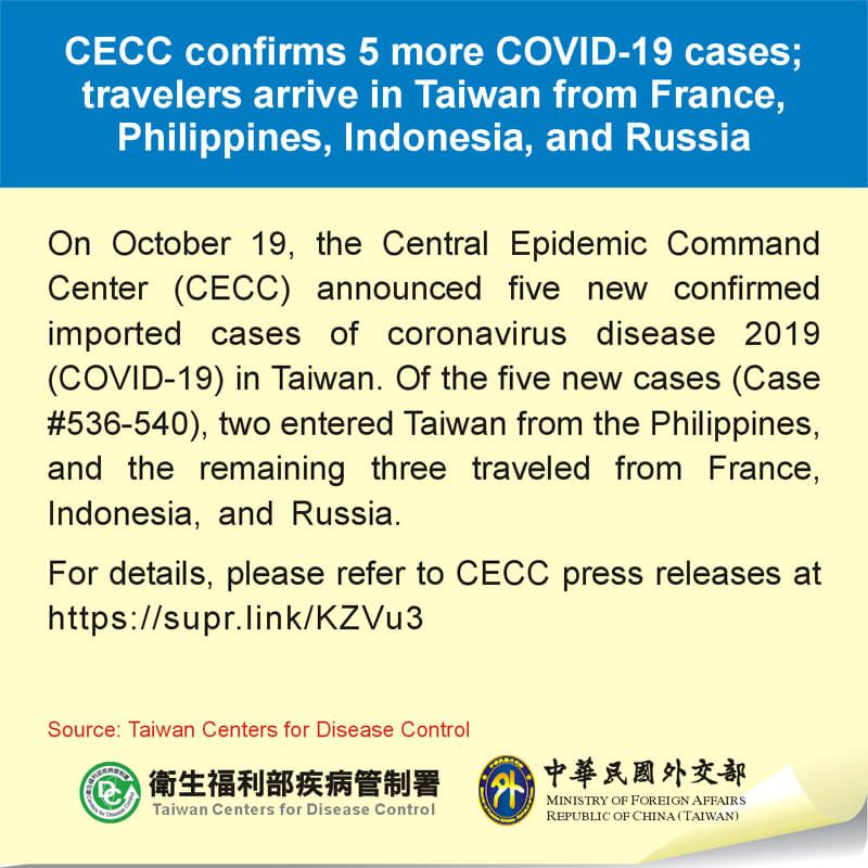 CECC confirms 5 more COVID-19 cases; travelers arrive in Taiwan from France, Philippines, Indonesia, and Russia Photos - New Southbound Policy