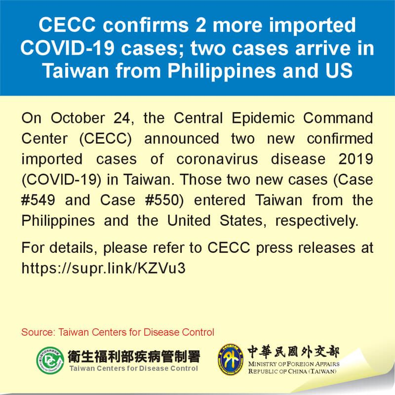 CECC confirms 2 more imported COVID-19 cases; two cases arrive in Taiwan from Philippines and US Photos - New Southbound Policy