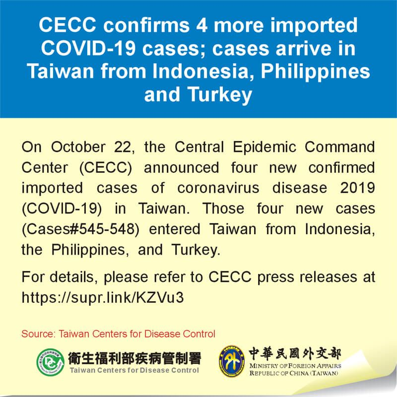 CECC confirms 4 more imported COVID-19 cases; cases arrive in Taiwan from Indonesia, Philippines and Turkey Photos - New Southbound Policy