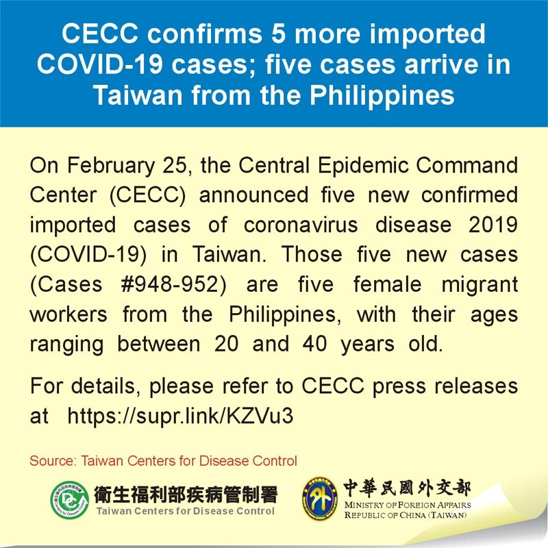 CECC confirms 5 more imported COVID-19 cases; five cases arrive in Taiwan from the Philippines Photos - New Southbound Policy