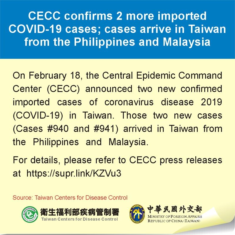 CECC confirms 2 more imported COVID-19 cases; cases arrive in Taiwan from the Philippines and Malaysia Photos - New Southbound Policy