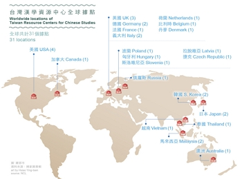 Worldwide locations of Taiwan Resource Centers for Chinese Stodies