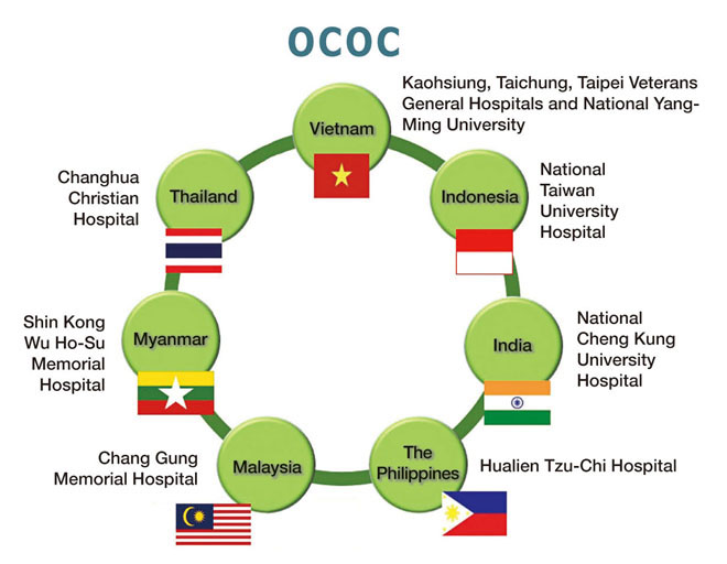 Taiwan medical centers participating in OCOC are each responsible for operations in one New Southbound Policy target country. (Courtesy of CCH)